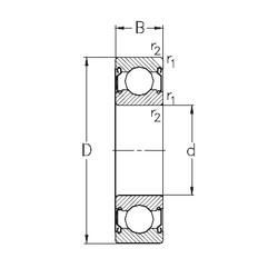 28 mm x 58 mm x 16 mm  NKE 62/28-2Z deep groove ball bearings