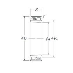 105 mm x 145 mm x 40 mm  NSK NNU 4921 K cylindrical roller bearings