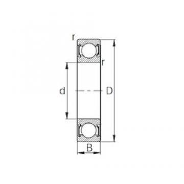 28 mm x 58 mm x 16 mm  KBC HC62/28DD deep groove ball bearings